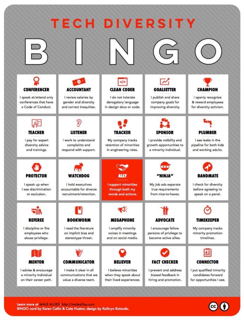 June 2015 camille e acey tech ally bingo card httpmaleallieswp contentuploads201501male allies bingo jan 15 2015 7831024g maxwellsz
